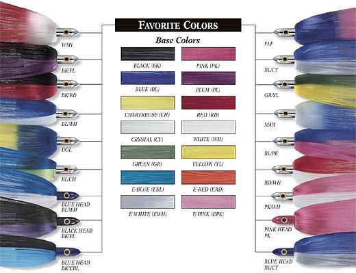 iLand Colors